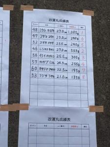 2015.9.6 予選結果(政運丸)