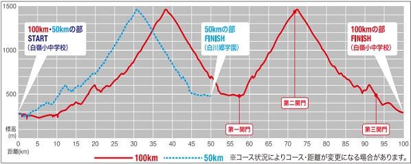 hakusira_kotei.jpg