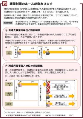 派遣法改正01