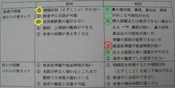 20150825胃カメラ①-1