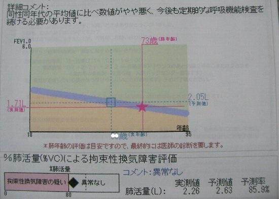 20150825呼吸機能検査②-1