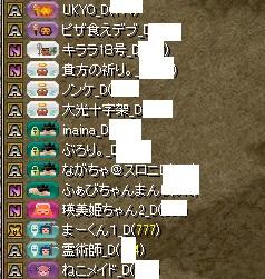 RedStone 15.08.31[02]