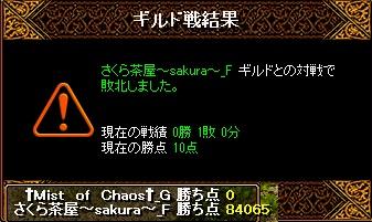 RedStone 15.09.06[03]
