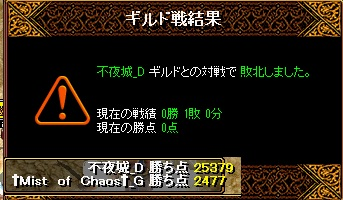RedStone 15.10.04[02]
