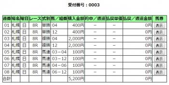 札幌8R0830