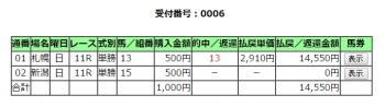 0830重賞