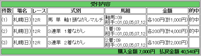 20150830sp12rmuryou_201510011557000cd.png