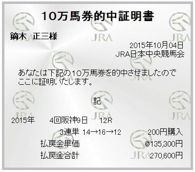 20151004hanshin12r3rt.jpg