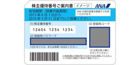 ANAは、株主優待制度の変更を発表!座席数に上限が設定されます。