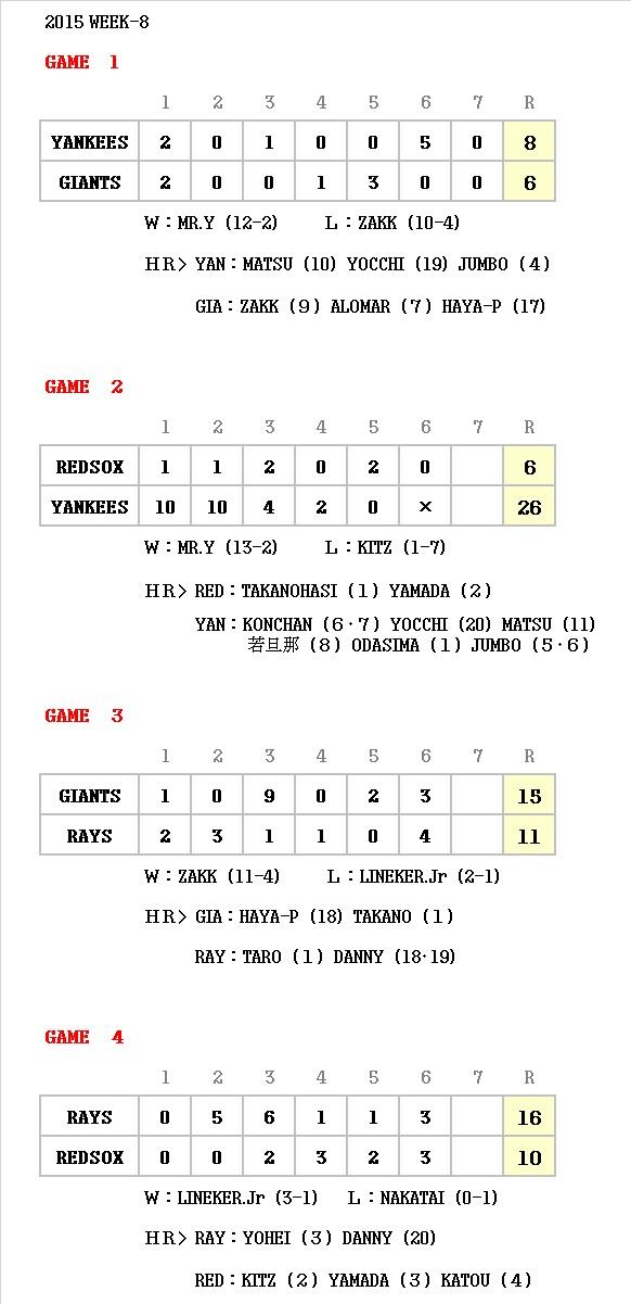 score20150913.jpg