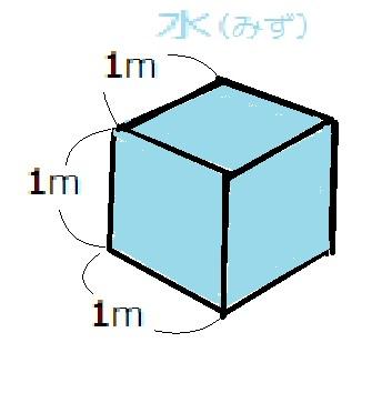 1mの正方形2