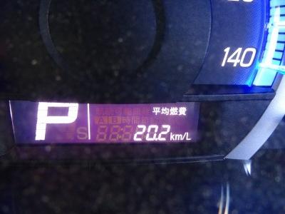 買ってから一度もリセットしていない平均燃費DSC00492