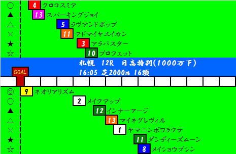 2015090502.png
