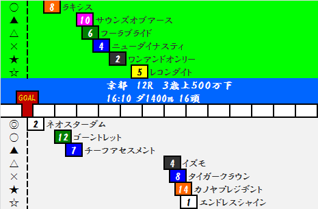 2015101202.png
