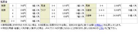 20150927nakayama11rtrif003.png