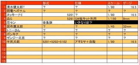 エントリー表3A1