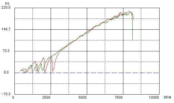 20150930NC RAM