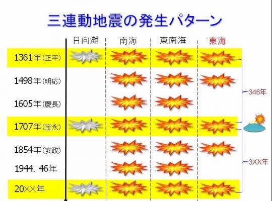 20150924toukai.jpg