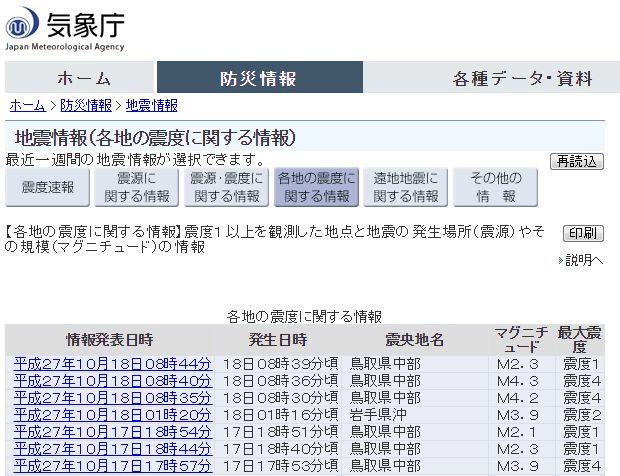 鳥取県で再び最大震度4の地震が発生 M4.3 震源地は鳥取県中部…震度4が3回と17日から地震が多発