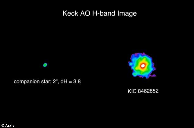【ダイソン球】天文学者「宇宙人の巨大構造物かも知れない。異星文明の可能性がある」奇妙な発光パターンの星を発見か
