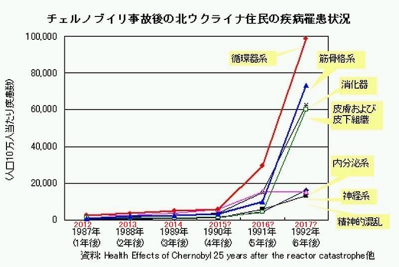 http://blog-imgs-81.fc2.com/o/k/a/okarutojishinyogen/news4vip_1443363132_5001.jpg