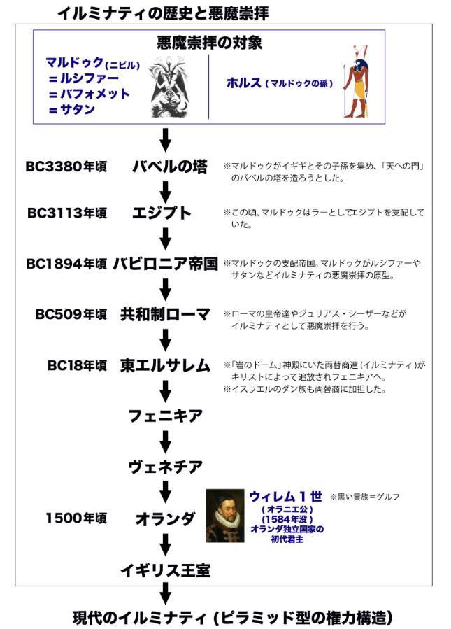 http://blog-imgs-81.fc2.com/o/k/a/okarutojishinyogen/news_1440989066_11301.jpg