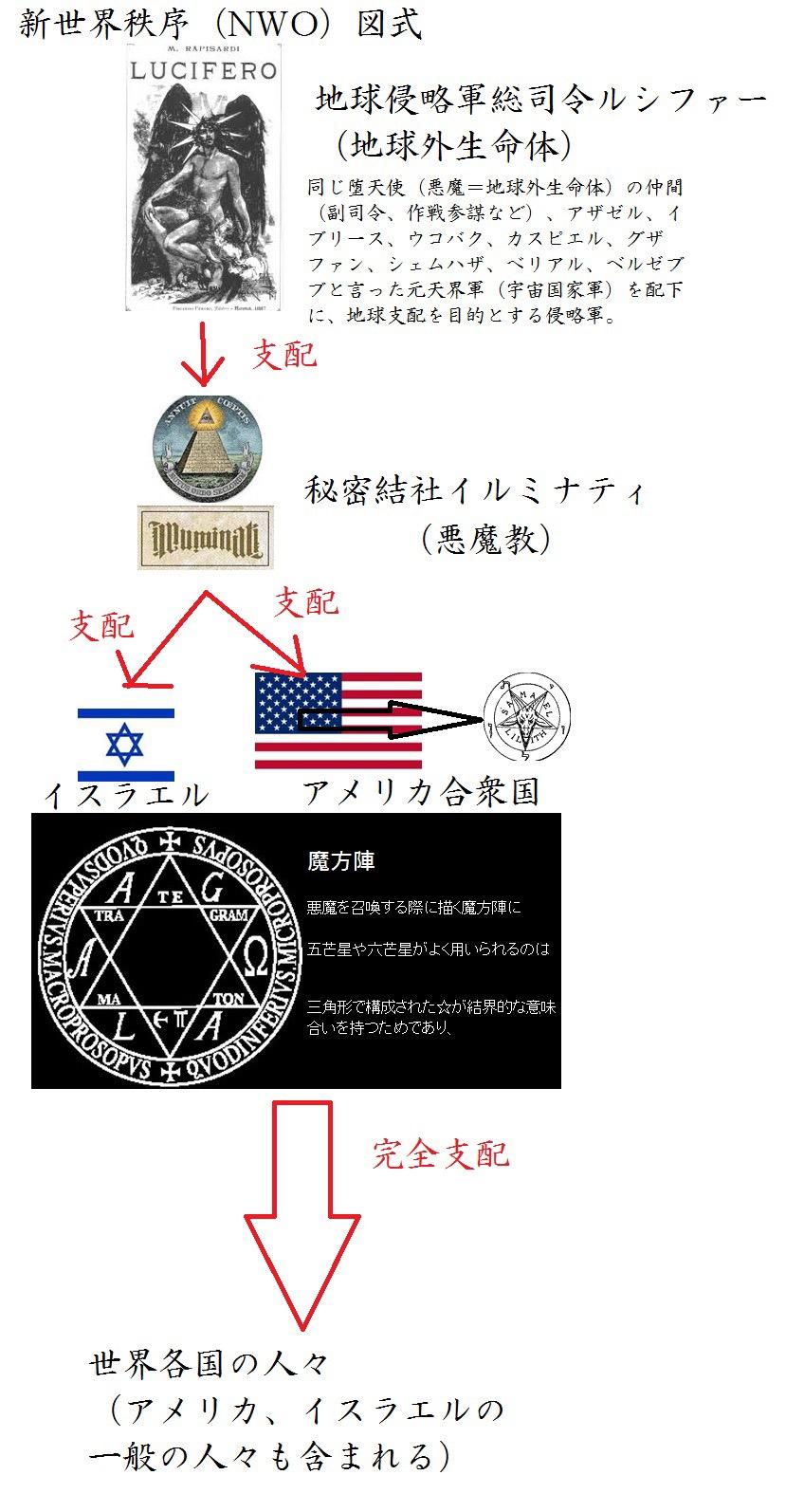 http://blog-imgs-81.fc2.com/o/k/a/okarutojishinyogen/news_1440989066_12301.jpg