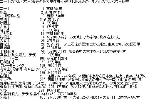 http://blog-imgs-81.fc2.com/o/k/a/okarutojishinyogen/newsplus_1442266635_12601.png