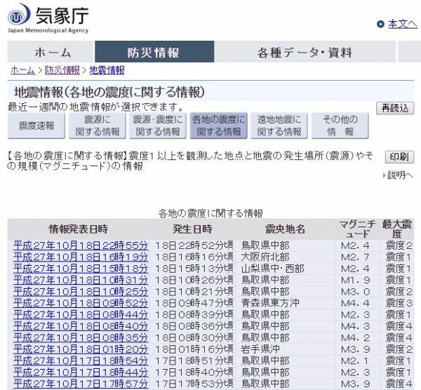 【地震活発化】鳥取で震度4の地震、相次ぐ…気象台「今回の地震が前震、余震のどれに当たるのかはまだ分からない」