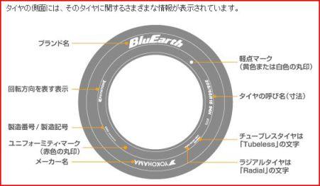 20150923(タイヤ交換6)タイヤにある表示解説の画像