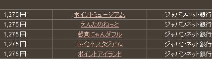 どこ得ジャパンネット銀行