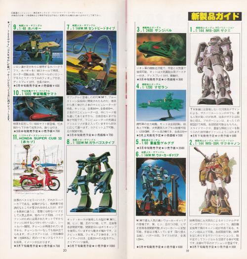 模型情報1983年3月新製品情報