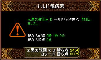 RedStone 15.10.12[04]