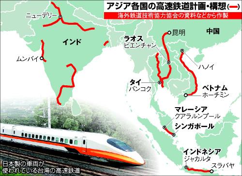 インド新幹線受注1