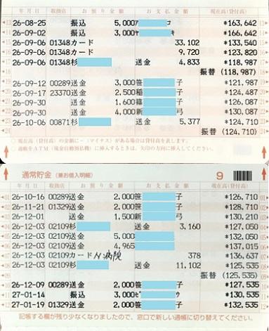 2014.10・11ミニピンレスキュー収支報告