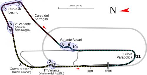 モンツァ・サーキット 2015ー