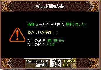 RedStone 15.09.30 結果