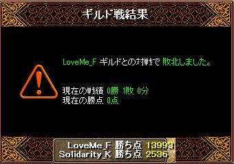 RedStone 15.10.04 結果