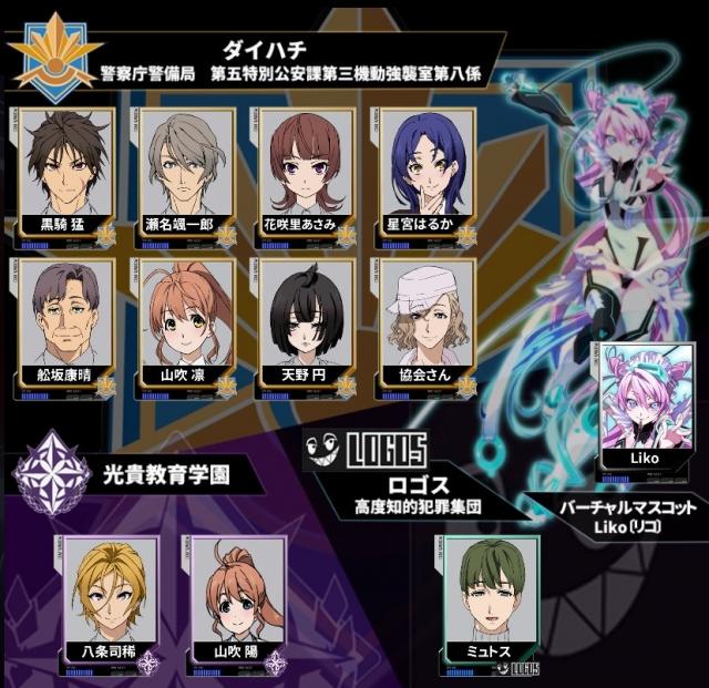 キャラクター|TVアニメ「アクティヴレイド -機動強襲室第八係-」公式サイト