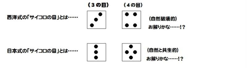 9の秘密1