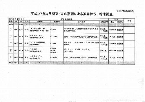 栃木県議会<第331回 通常会議>委員会審査および被災地<現地調査>!⑥