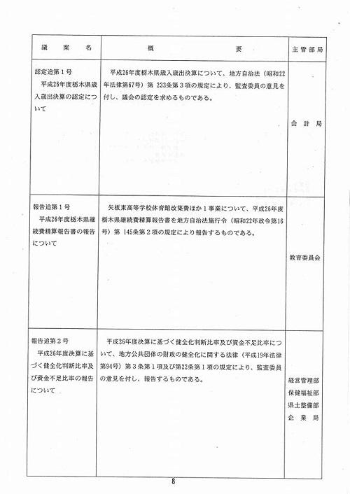 栃木県議会<予算特別委員会>総括質疑を担当します!⑪