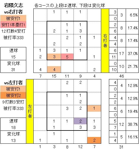 20150825DATA06.jpg
