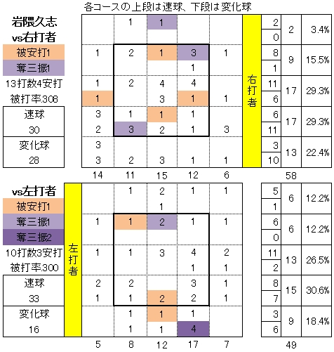 20150830DATA03.jpg