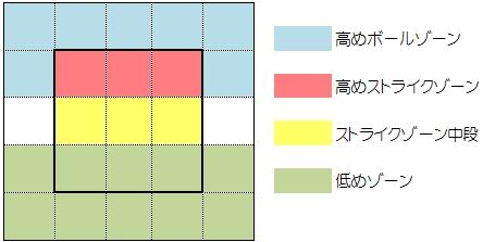 20151016DATA01.jpg