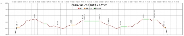 20150905-050B