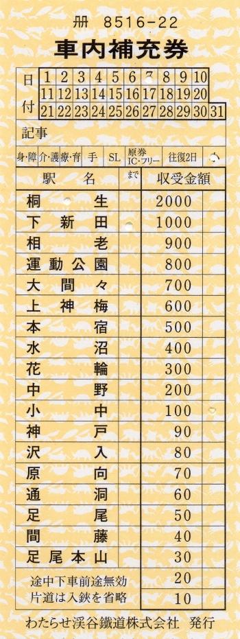 桐生→下新田(車内補充券)