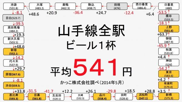 yamanote-600x336.jpg