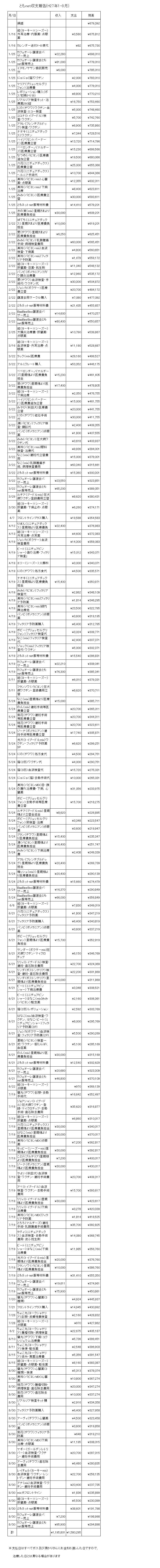 27-1-8収支報告