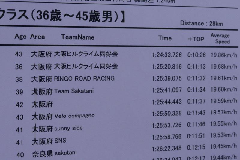 oodaigaharaHC2015 (58 - 60)